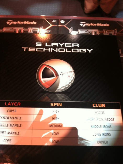 TaylorMade's new Lethal Ball.